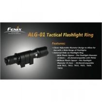 Fixation pour lampe Fenix ALG01 Lampes Tactiques FENIX14,00 €